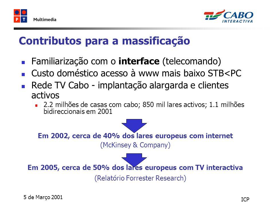 5 de Março 2001 ICP Contributos para a massificação Familiarização com o interface (telecomando) Custo doméstico acesso à www mais baixo STB<PC Rede TV Cabo - implantação alargarda e clientes activos 2.2 milhões de casas com cabo; 850 mil lares activos; 1.1 milhões bidireccionais em 2001 Em 2002, cerca de 40% dos lares europeus com internet (McKinsey & Company) Em 2005, cerca de 50% dos lares europeus com TV interactiva (Relatório Forrester Research)