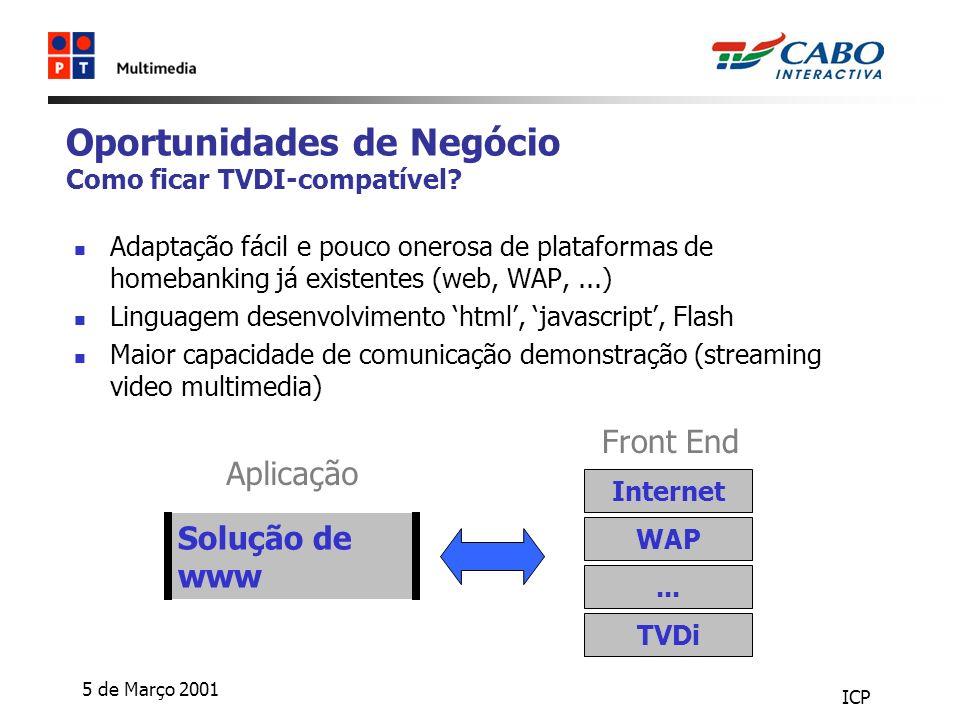 5 de Março 2001 ICP Oportunidades de Negócio Como ficar TVDI-compatível.