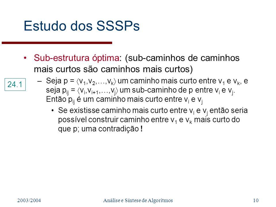 2003/2004Análise e Síntese de Algoritmos10 Estudo dos SSSPs Sub-estrutura óptima: (sub-caminhos de caminhos mais curtos são caminhos mais curtos) –Seja p = v 1,v 2,…,v k um caminho mais curto entre v 1 e v k, e seja p ij = v i,v i+1,…,v j um sub-caminho de p entre v i e v j.