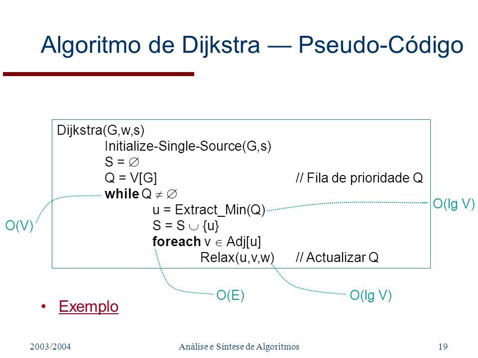 2003/2004Análise e Síntese de Algoritmos19 Algoritmo de Dijkstra Pseudo-Código Exemplo Dijkstra(G,w,s) Initialize-Single-Source(G,s) S = Q = V[G]// Fila de prioridade Q while Q u = Extract_Min(Q) S = S {u} foreach v Adj[u] Relax(u,v,w)// Actualizar Q O(lg V)O(E) O(V) O(lg V)