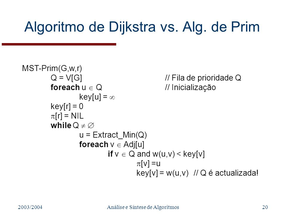 2003/2004Análise e Síntese de Algoritmos20 Algoritmo de Dijkstra vs.