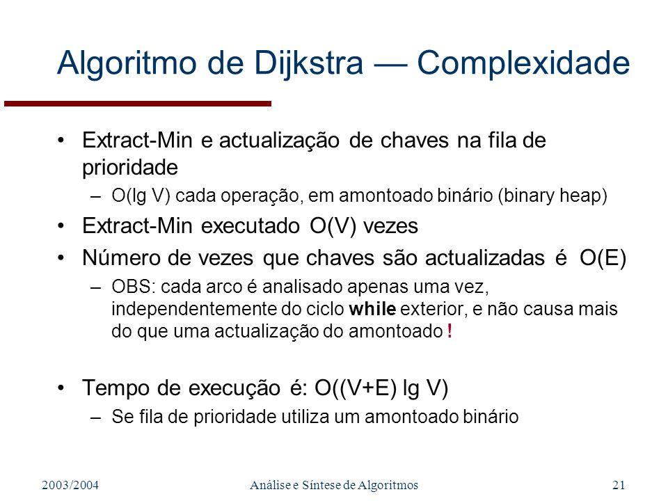 2003/2004Análise e Síntese de Algoritmos21 Algoritmo de Dijkstra Complexidade Extract-Min e actualização de chaves na fila de prioridade –O(lg V) cada operação, em amontoado binário (binary heap) Extract-Min executado O(V) vezes Número de vezes que chaves são actualizadas é O(E) –OBS: cada arco é analisado apenas uma vez, independentemente do ciclo while exterior, e não causa mais do que uma actualização do amontoado .