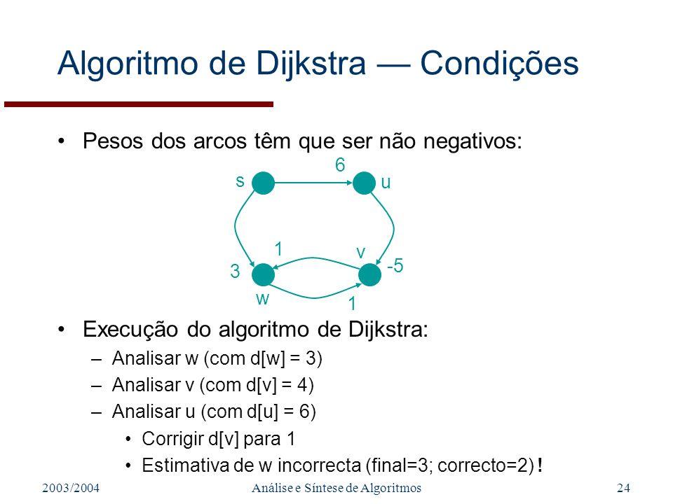 2003/2004Análise e Síntese de Algoritmos24 Algoritmo de Dijkstra Condições Pesos dos arcos têm que ser não negativos: Execução do algoritmo de Dijkstra: –Analisar w (com d[w] = 3) –Analisar v (com d[v] = 4) –Analisar u (com d[u] = 6) Corrigir d[v] para 1 Estimativa de w incorrecta (final=3; correcto=2) .