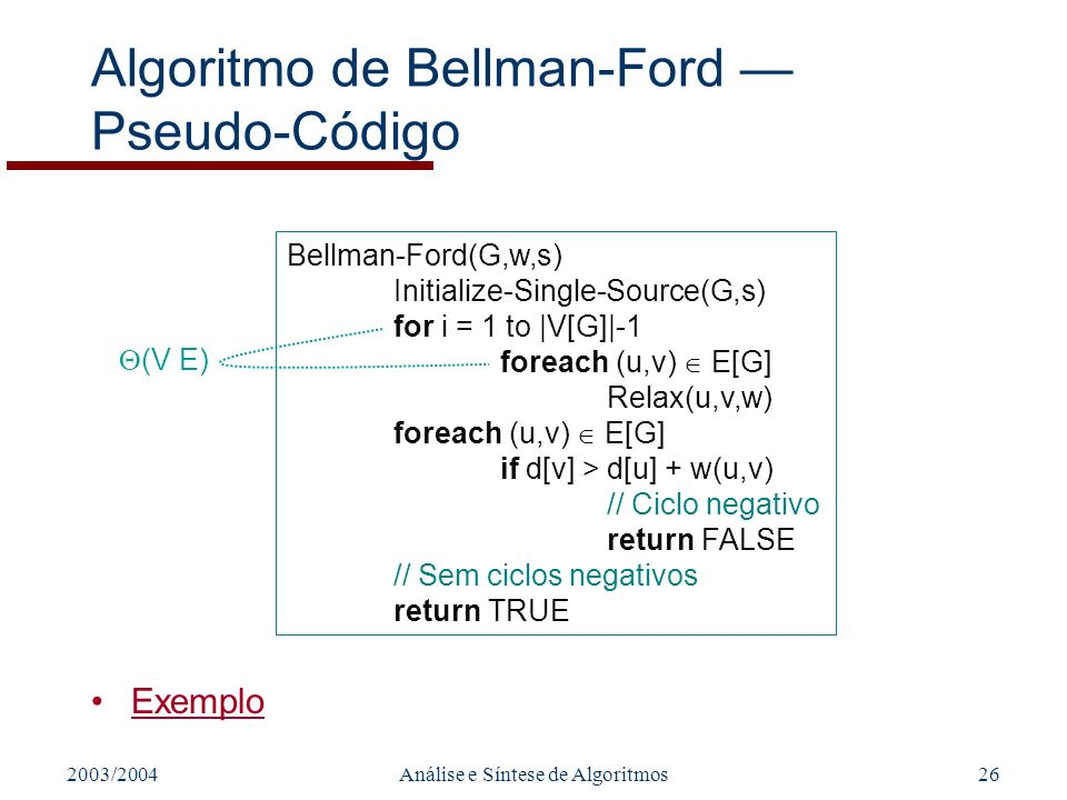 2003/2004Análise e Síntese de Algoritmos26 Algoritmo de Bellman-Ford Pseudo-Código Exemplo Bellman-Ford(G,w,s) Initialize-Single-Source(G,s) for i = 1