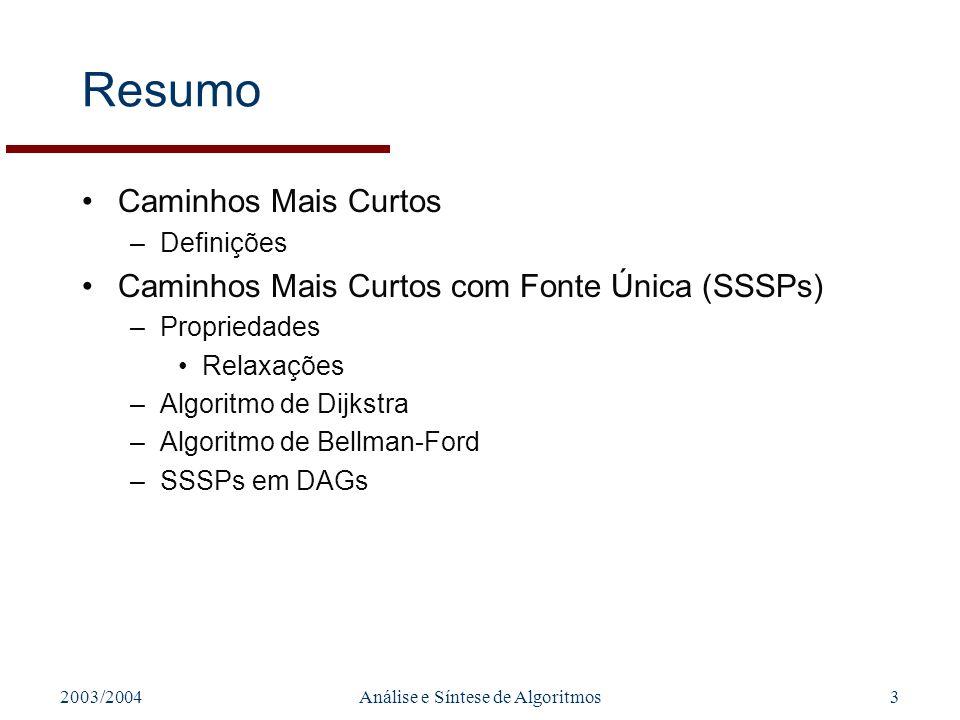 2003/2004Análise e Síntese de Algoritmos3 Resumo Caminhos Mais Curtos –Definições Caminhos Mais Curtos com Fonte Única (SSSPs) –Propriedades Relaxações –Algoritmo de Dijkstra –Algoritmo de Bellman-Ford –SSSPs em DAGs