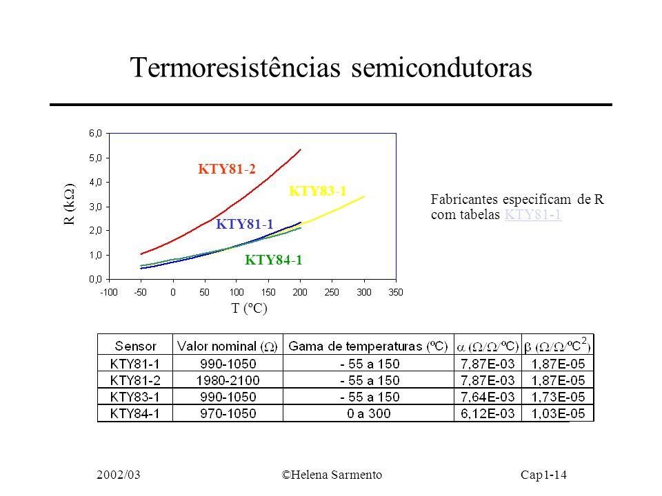 2002/03©Helena SarmentoCap1-14 Termoresistências semicondutoras R (k ) KTY81-2 KTY83-1 KTY84-1 KTY81-1 T (ºC) Fabricantes especificam de R com tabelas KTY81-1KTY81-1