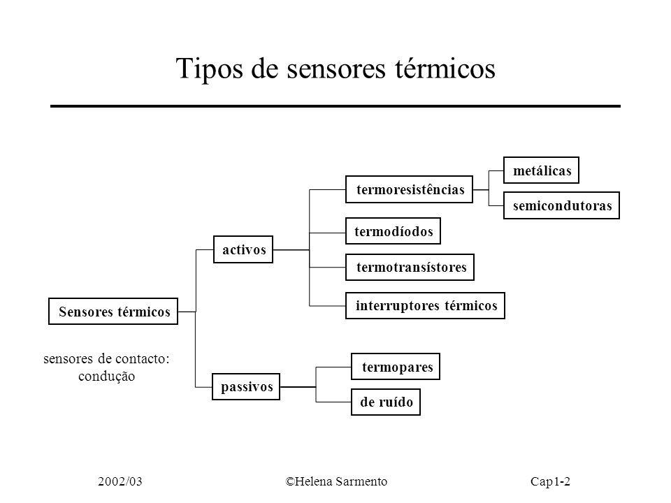 2002/03©Helena SarmentoCap1-2 Tipos de sensores térmicos Sensores térmicos termoresistênciasmetálicas semicondutoras interruptores térmicos termodíodos termotransístores termopares de ruído activos passivos sensores de contacto: condução