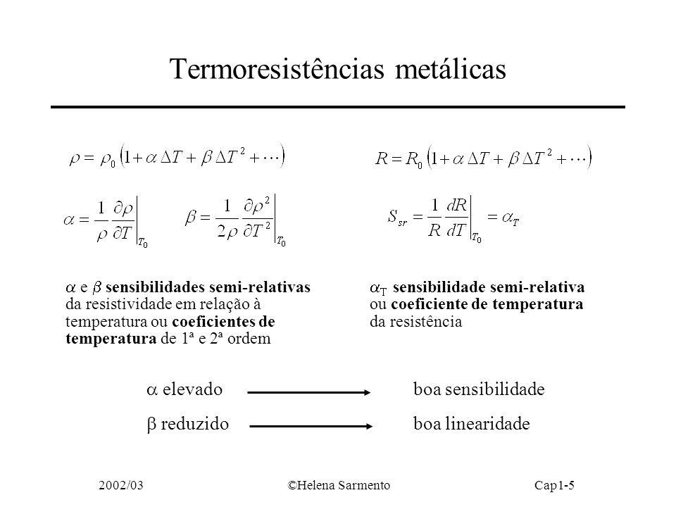 2002/03©Helena SarmentoCap1-6 Termoresistências metálicas Metal ºC) ºC 2 ) Platina0,0039 -8,75 10 -7 Cobre0,0043 6,25 10 -8 Tungsténio0,0046 8,80 10 -7 Níquel0,0068 5,12 10 -6 R(T) da platina é das mais lineares Ni W Cu Pt 0 100 200 300 400 500 600 -100100300500700 R ( ) T (ºC) semicondutora Fabricantes especificam de R com tabelas