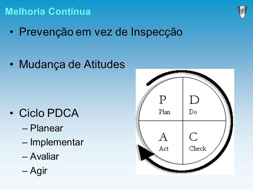 Melhoria Contínua Prevenção em vez de Inspecção Mudança de Atitudes Ciclo PDCA –Planear –Implementar –Avaliar –Agir