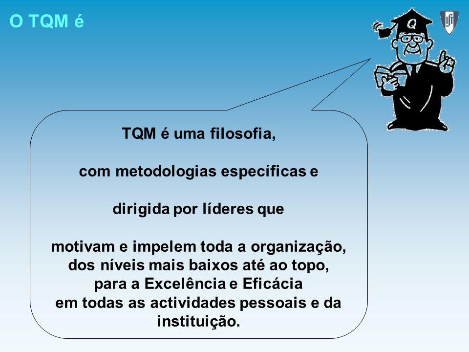 O TQM é TQM é uma filosofia, com metodologias específicas e dirigida por líderes que motivam e impelem toda a organização, dos níveis mais baixos até