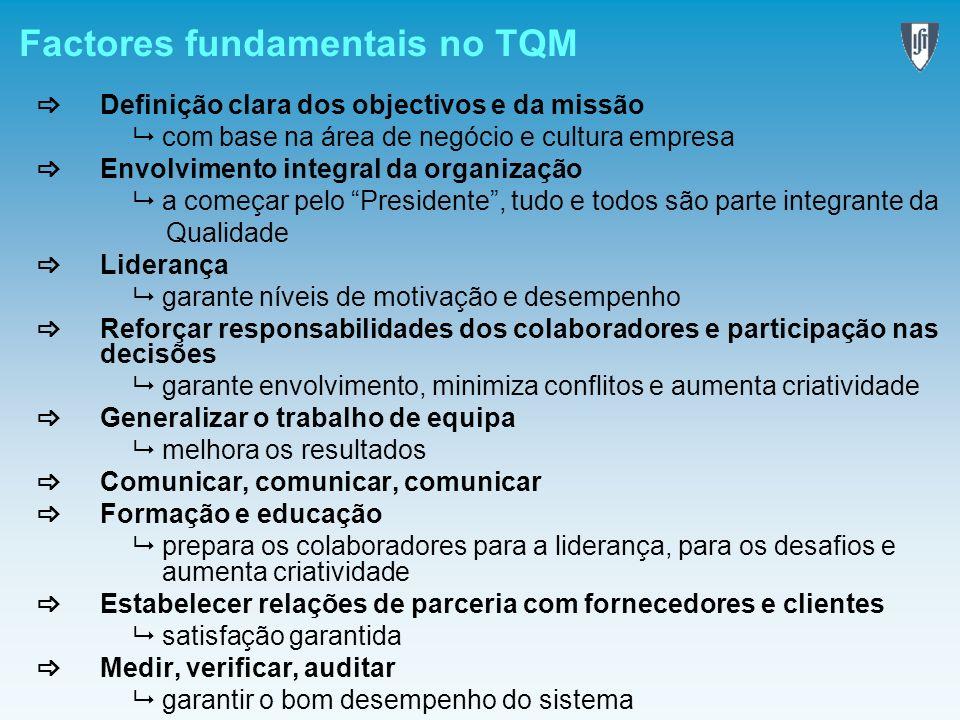 Factores fundamentais no TQM Definição clara dos objectivos e da missão com base na área de negócio e cultura empresa Envolvimento integral da organiz