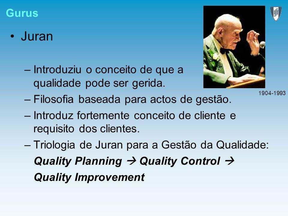 Gurus Juran –Introduziu o conceito de que a qualidade pode ser gerida. –Filosofia baseada para actos de gestão. –Introduz fortemente conceito de clien