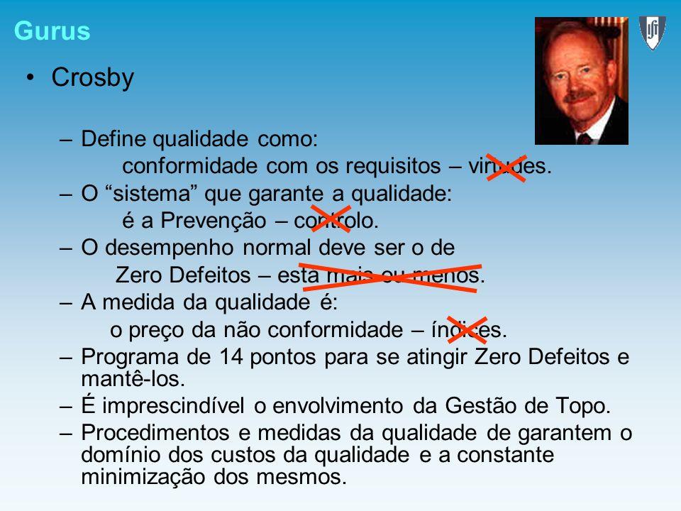 Gurus Crosby –Define qualidade como: conformidade com os requisitos – virtudes. –O sistema que garante a qualidade: é a Prevenção – controlo. –O desem