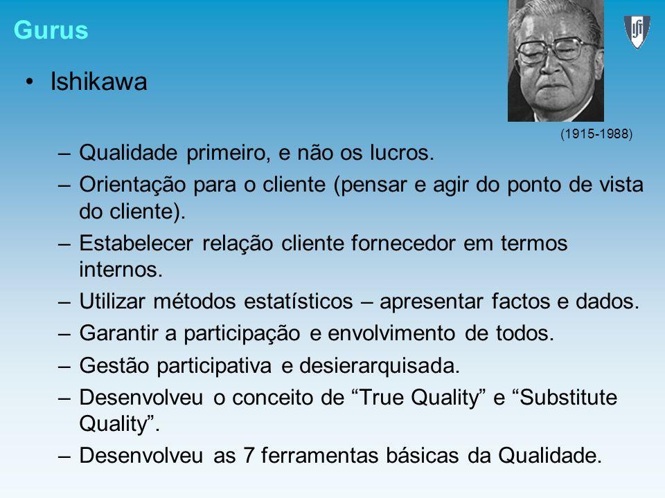 Gurus Ishikawa –Qualidade primeiro, e não os lucros. –Orientação para o cliente (pensar e agir do ponto de vista do cliente). –Estabelecer relação cli