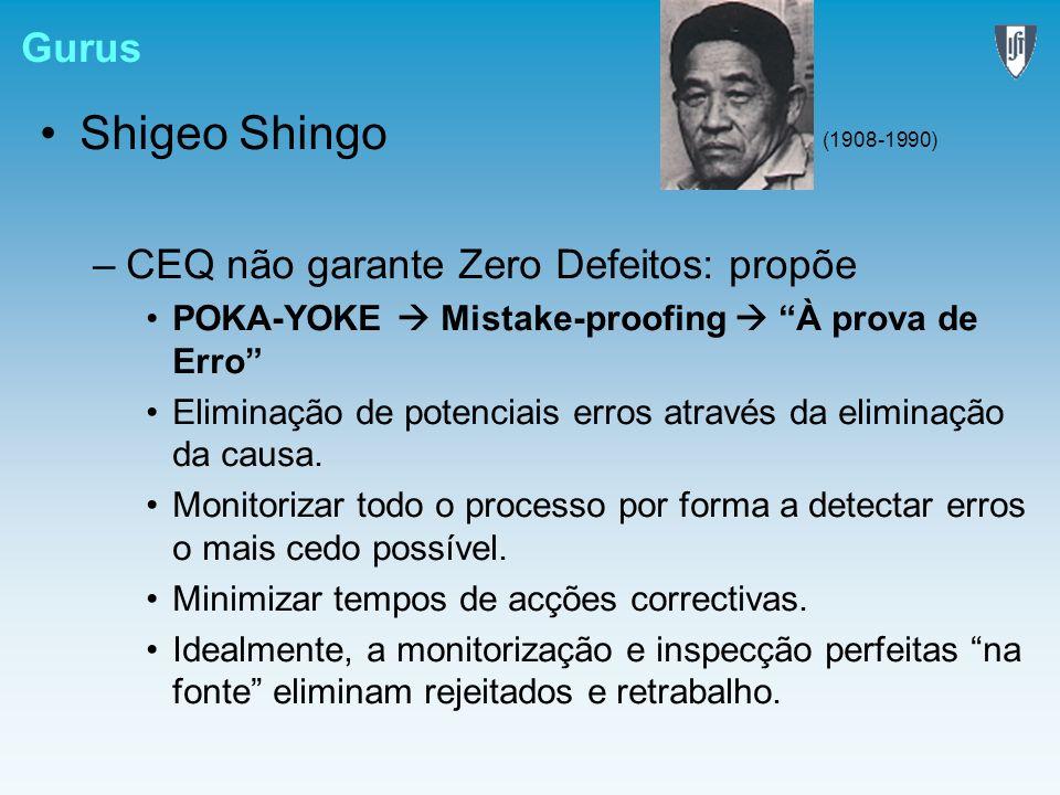 Gurus Shigeo Shingo –CEQ não garante Zero Defeitos: propõe POKA-YOKE Mistake-proofing À prova de Erro Eliminação de potenciais erros através da elimin