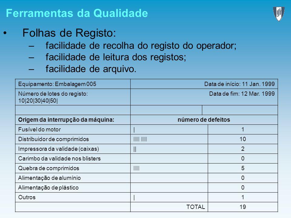 Ferramentas da Qualidade Folhas de Registo: –facilidade de recolha do registo do operador; –facilidade de leitura dos registos; –facilidade de arquivo