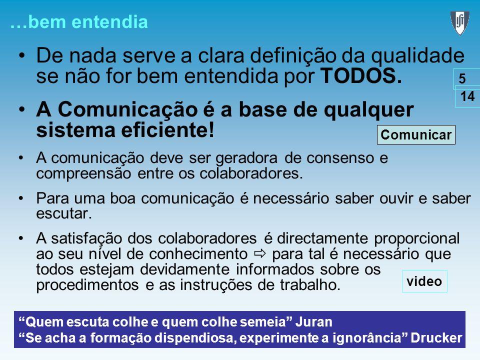 …bem entendia De nada serve a clara definição da qualidade se não for bem entendida por TODOS. A Comunicação é a base de qualquer sistema eficiente! A