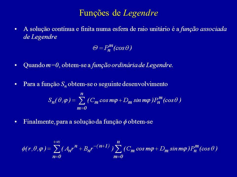 Funções de Legendre A solução contínua e finita numa esfera de raio unitário é a função associada de Legendre Quando m=0, obtem-se a função ordinária de Legendre.
