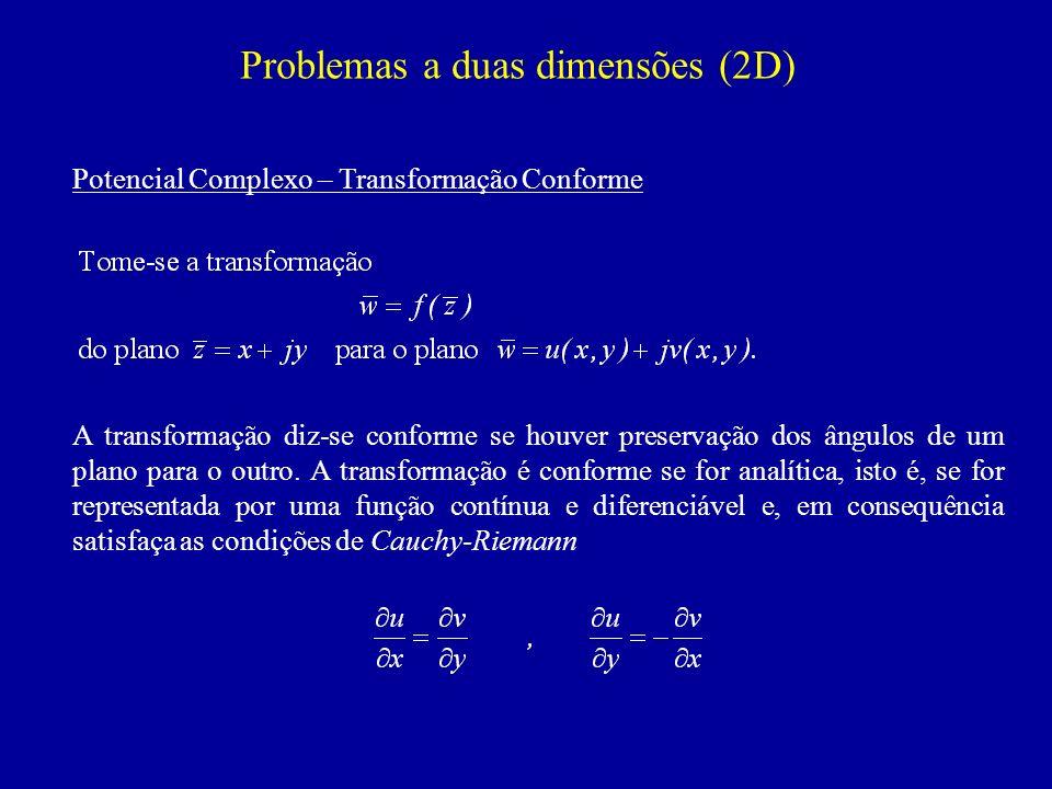 Problemas a duas dimensões (2D) Potencial Complexo – Transformação Conforme A transformação diz-se conforme se houver preservação dos ângulos de um plano para o outro.
