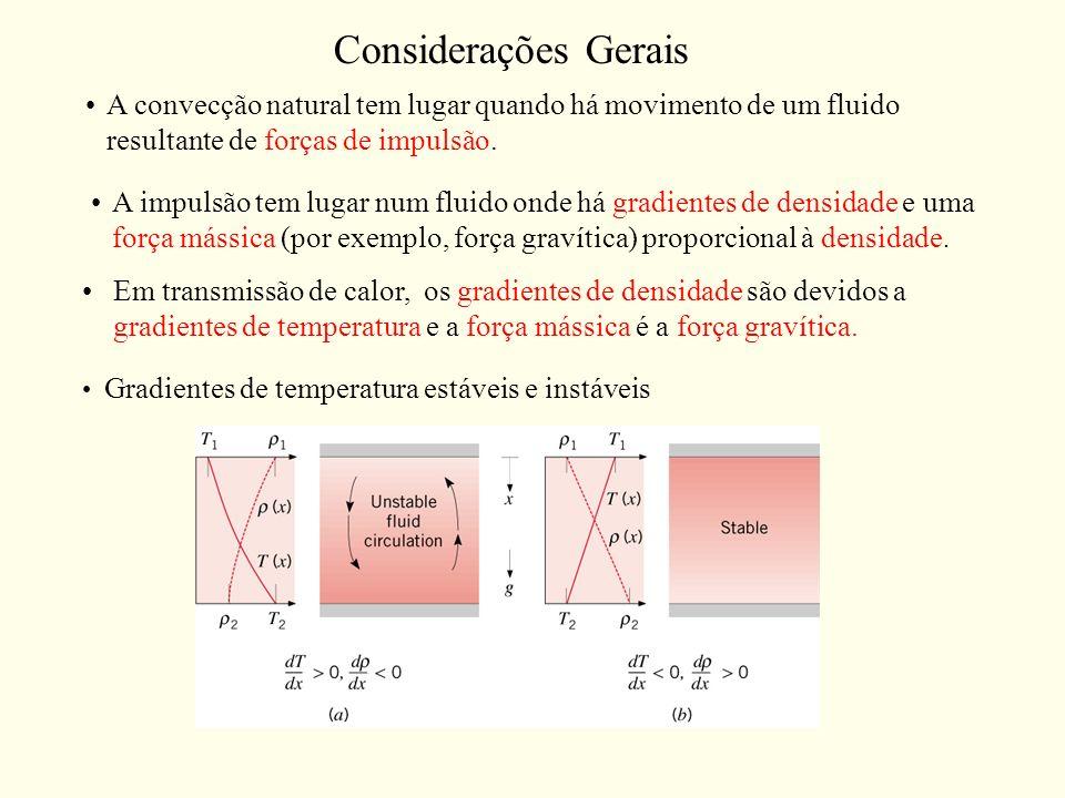 Considerações Gerais A convecção natural tem lugar quando há movimento de um fluido resultante de forças de impulsão. A impulsão tem lugar num fluido