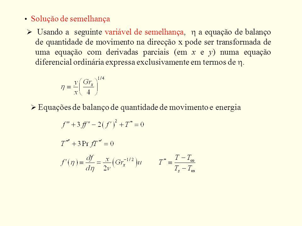 Solução de semelhança Usando a seguinte variável de semelhança, a equação de balanço de quantidade de movimento na direcção x pode ser transformada de