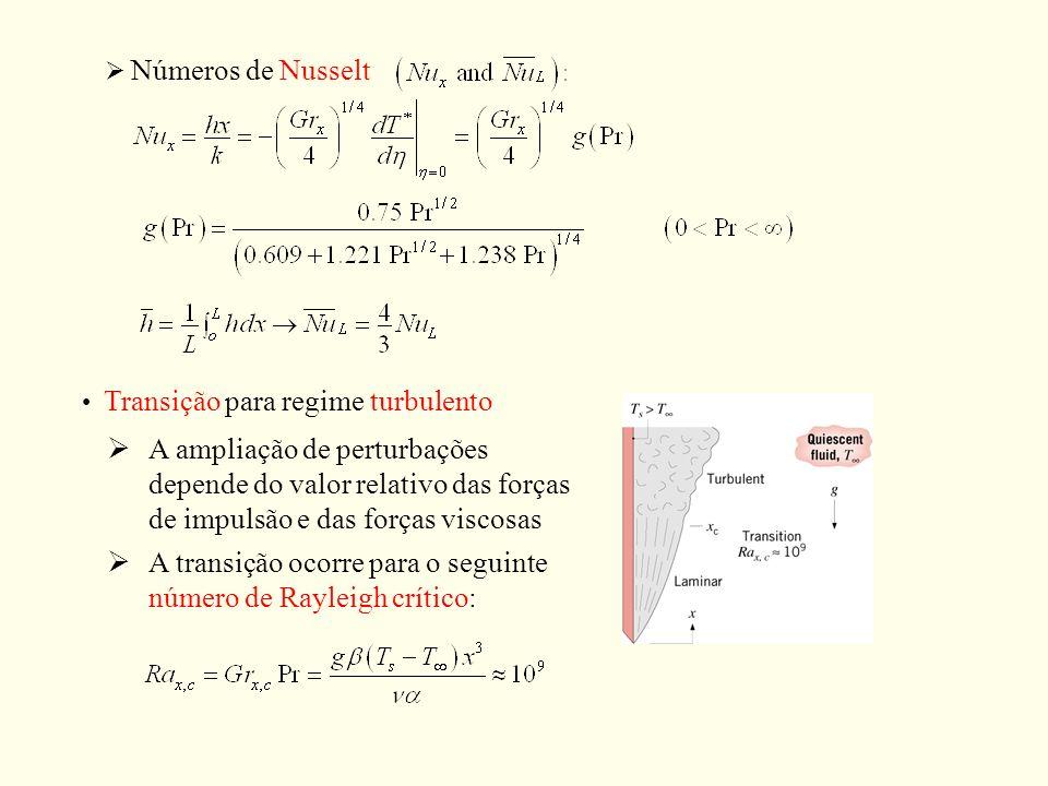 Números de Nusselt Transição para regime turbulento A ampliação de perturbações depende do valor relativo das forças de impulsão e das forças viscosas