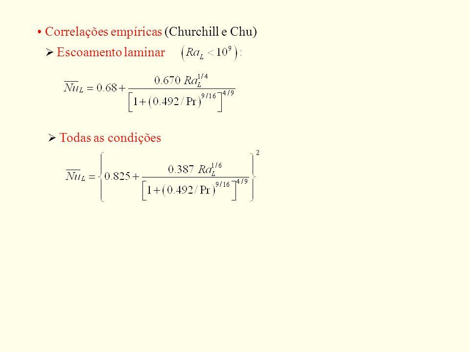Correlações empíricas (Churchill e Chu) Escoamento laminar Todas as condições