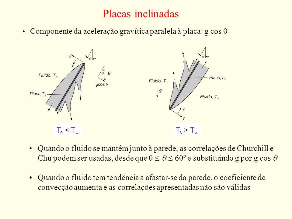 Placas inclinadas Componente da aceleração gravítica paralela à placa: g cos T s < T T s > T Quando o fluido se mantém junto à parede, as correlações
