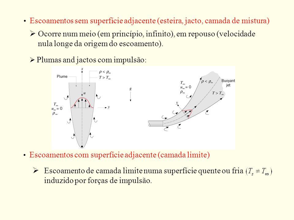 Escoamentos sem superfície adjacente (esteira, jacto, camada de mistura) Ocorre num meio (em princípio, infinito), em repouso (velocidade nula longe d