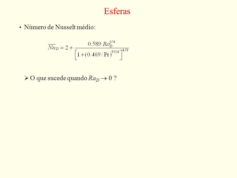 Esferas Número de Nusselt médio: O que sucede quando Ra D 0 ?