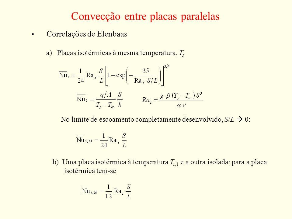 Convecção entre placas paralelas Correlações de Elenbaas a)Placas isotérmicas à mesma temperatura, T s No limite de escoamento completamente desenvolv