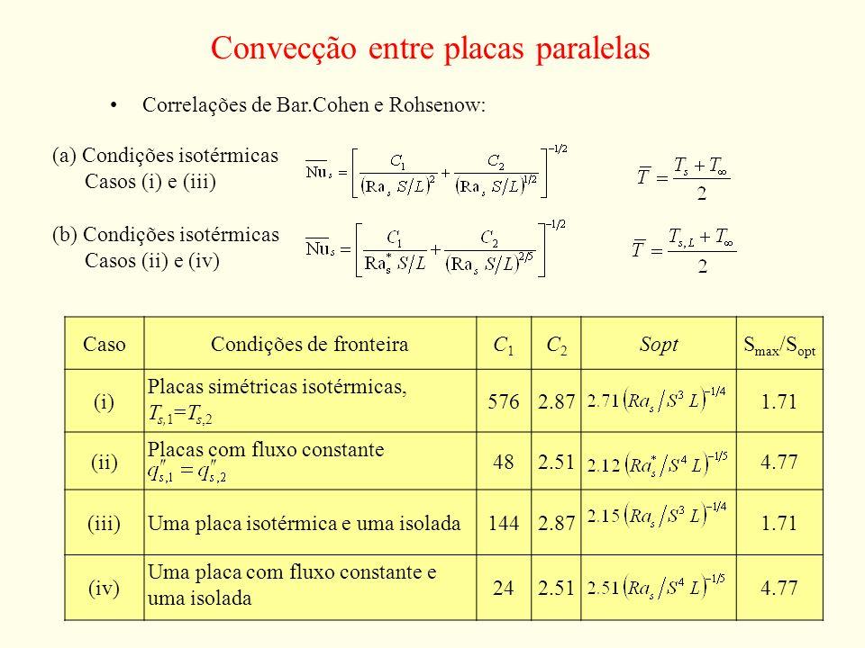 Convecção entre placas paralelas Correlações de Bar.Cohen e Rohsenow: CasoCondições de fronteiraC1C1 C2C2 SoptS max /S opt (i) Placas simétricas isoté