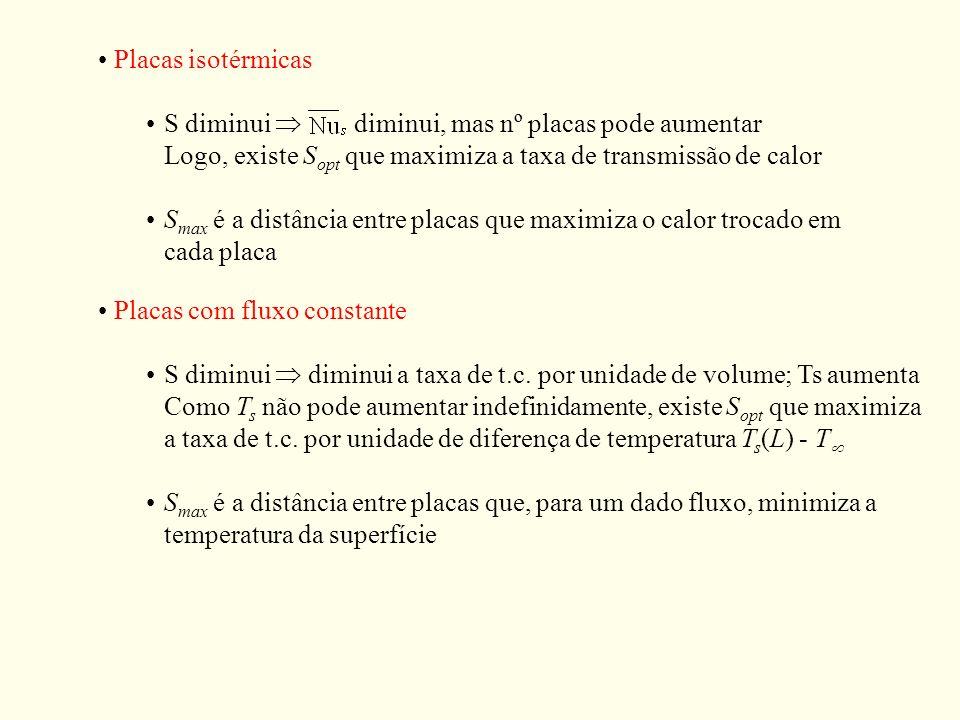 Placas isotérmicas S diminui diminui, mas nº placas pode aumentar Logo, existe S opt que maximiza a taxa de transmissão de calor S max é a distância e
