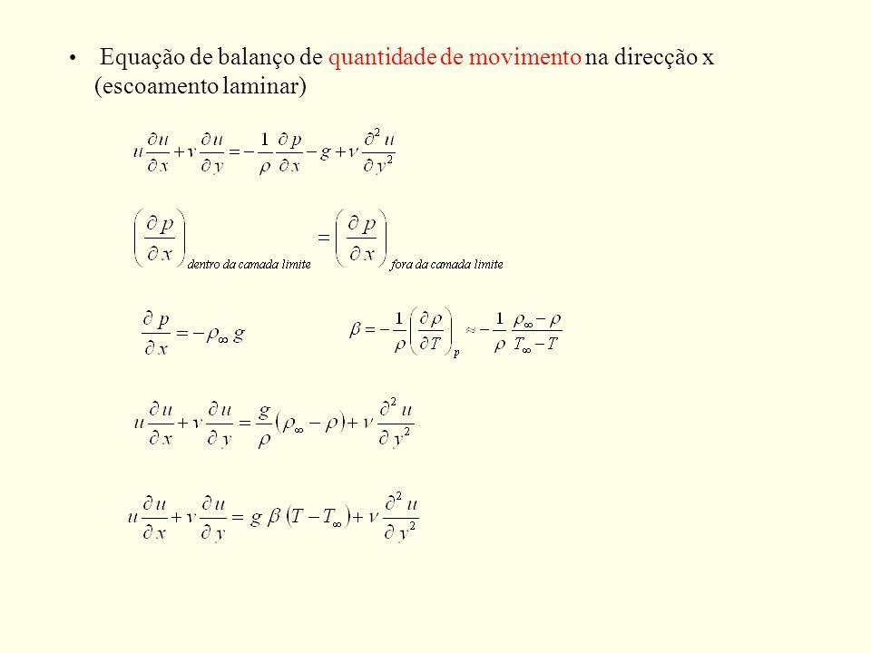 Equação de balanço de quantidade de movimento na direcção x (escoamento laminar)