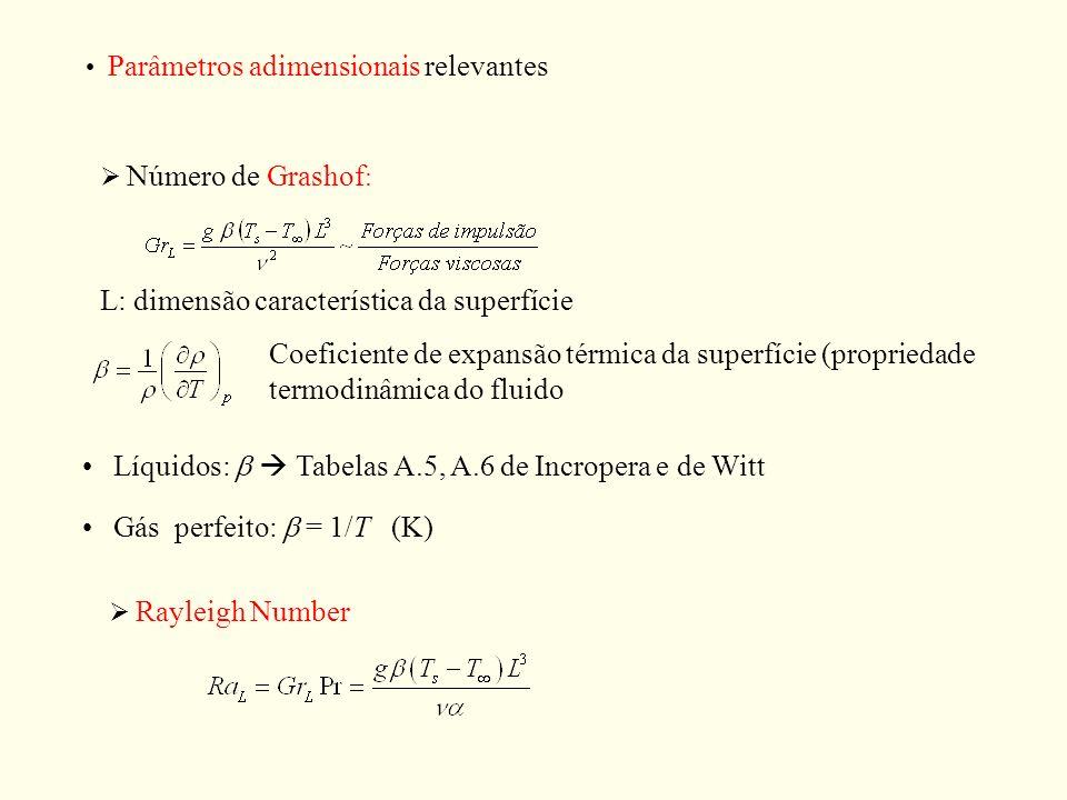 Parâmetros adimensionais relevantes Número de Grashof : Rayleigh Number Gás perfeito: = 1/T (K) Líquidos: Tabelas A.5, A.6 de Incropera e de Witt Coef