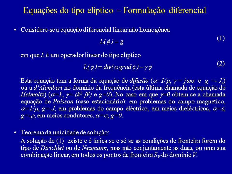 Problemas de 1ª espécie Para problemas de 1ª espécie em que se conhecem os potencias nos N S nodos da discretização da fronteira S V, a solução do problema pode ser obtida, tendo em conta o resultado de Gauss para problemas sobre- determinados A matriz [B] T [B] é uma matriz definida positiva e portanto não singular se as colunas de [B] forem linearmente independentes.