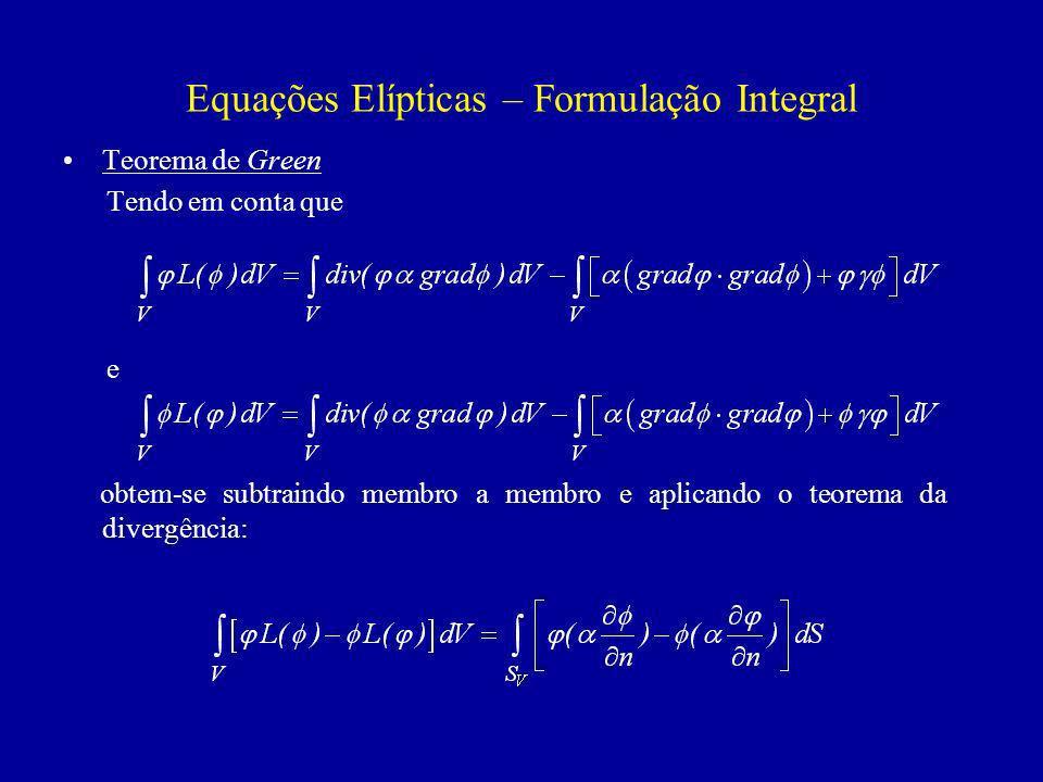 Função de Green, G, é a solução da equação Obtem-se assim o resultado