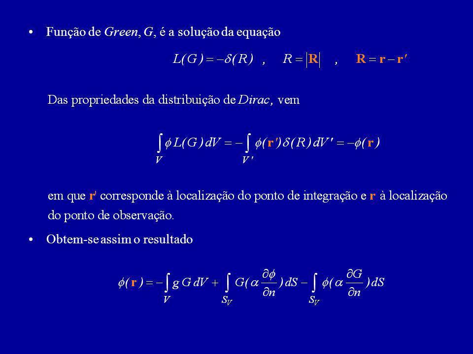Função de Green A função G pode ser interpretada como o potencial do ponto de observação criado por uma distribuição pontual (filiforme para um problema a duas dimensões) da fonte do campo.