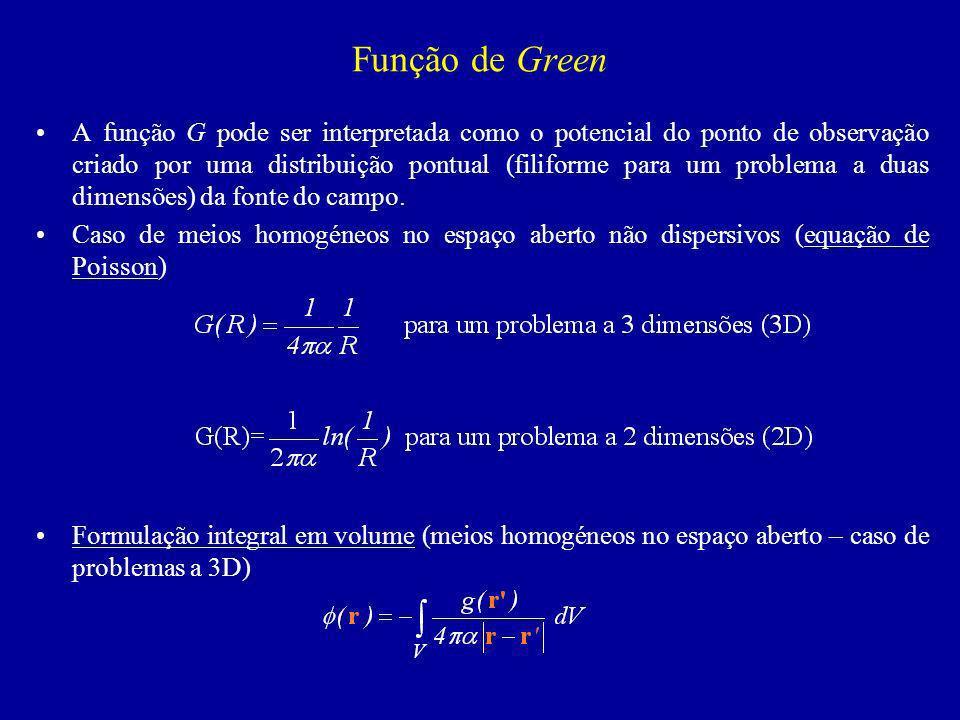 Solução da equação homogénea, formulação integral em superfície No caso da equação ser homogénea (ausência de fontes, g=0), então a solução é potencial de uma dupla camada potencial de uma distribuição superficial de cargas