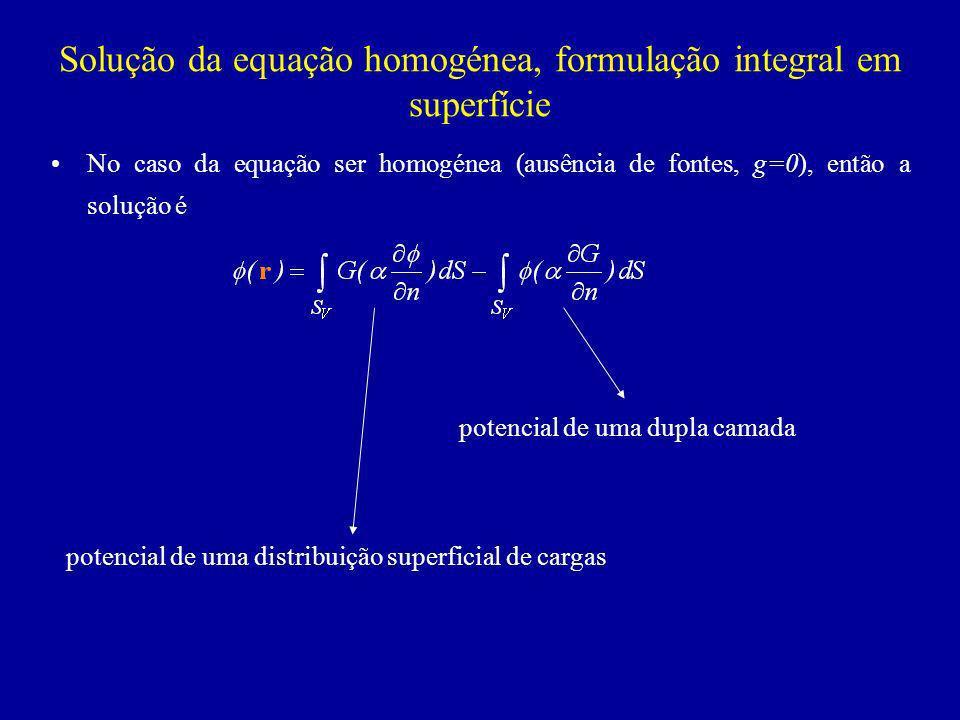 Método dos elementos de fronteira – regiões de fontes nulas (g=0) No método dos elementos de fronteira, a discretização é feita em superfície.
