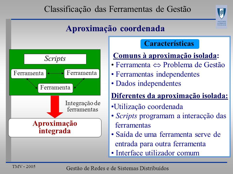 TMV - 2005 Gestão de Redes e de Sistemas Distribuídos Aproximação coordenada Características Comuns à aproximação isolada: Ferramenta Problema de Gest
