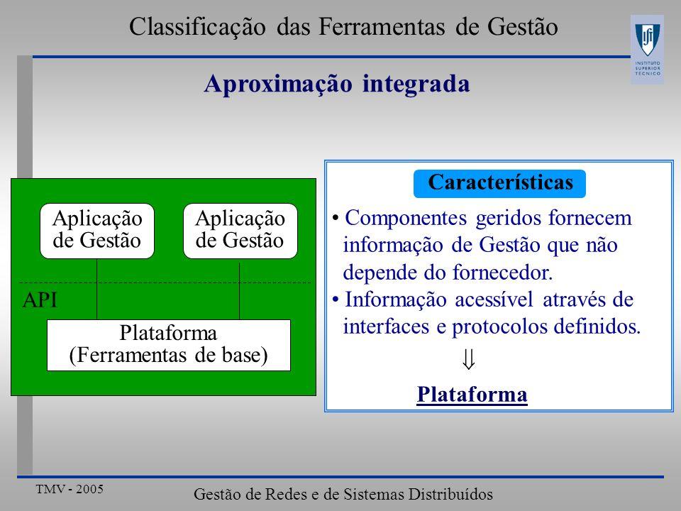 TMV - 2005 Gestão de Redes e de Sistemas Distribuídos Aproximação integrada Características Componentes geridos fornecem informação de Gestão que não