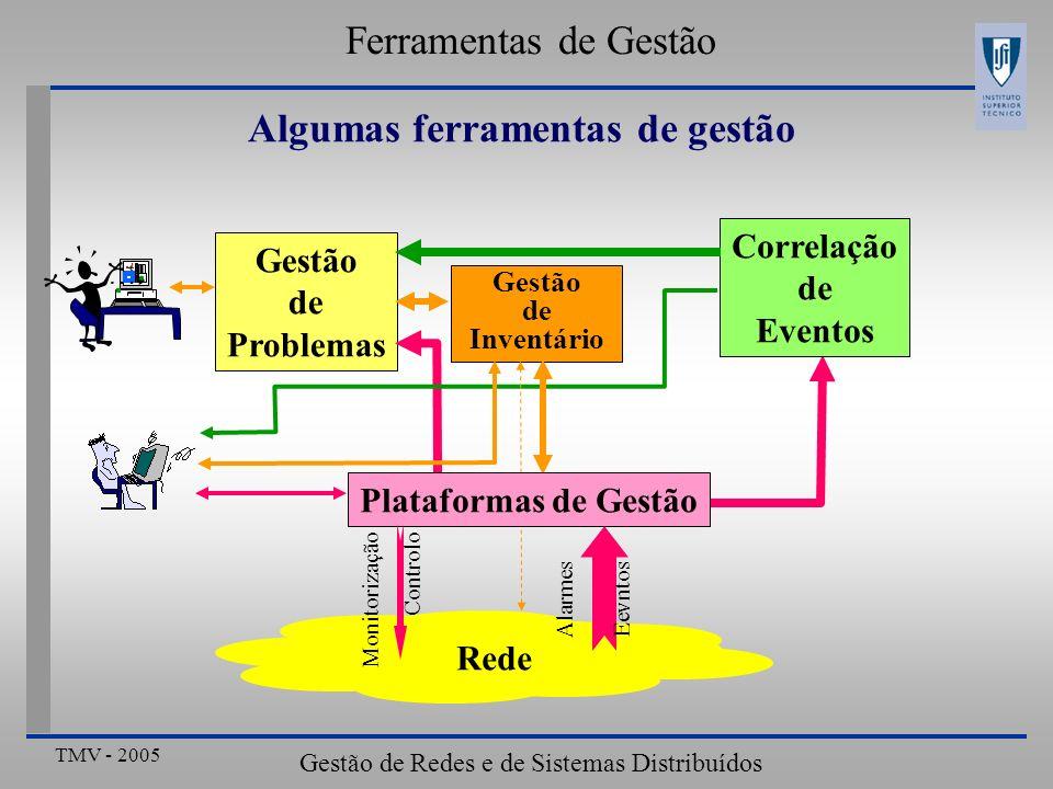 TMV - 2005 Gestão de Redes e de Sistemas Distribuídos Algumas ferramentas de gestão Ferramentas de Gestão Gestão de Problemas …. Correlação de Eventos