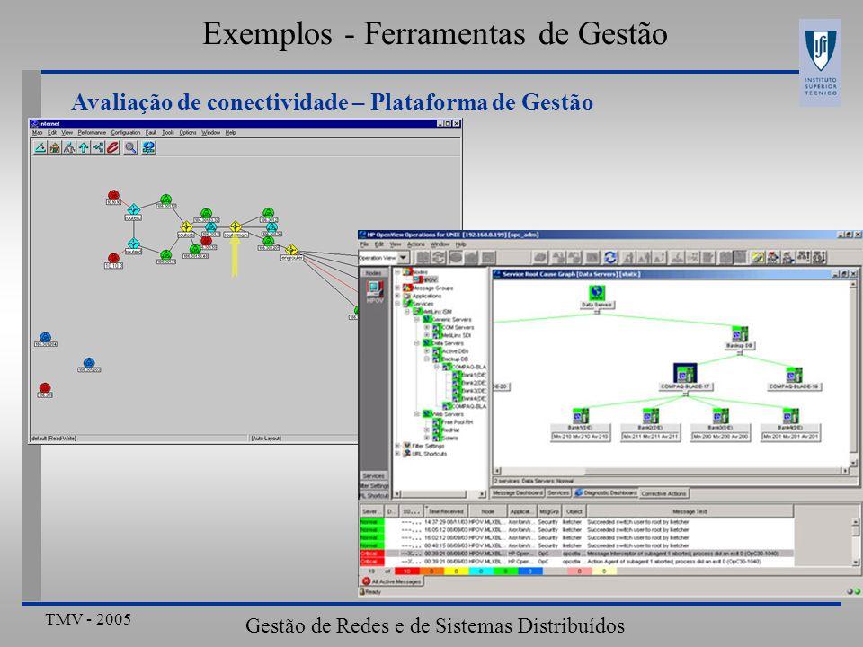 TMV - 2005 Gestão de Redes e de Sistemas Distribuídos Avaliação de conectividade – Plataforma de Gestão Exemplos - Ferramentas de Gestão
