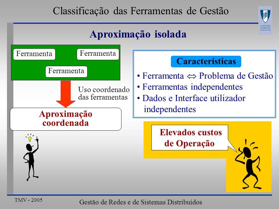TMV - 2005 Gestão de Redes e de Sistemas Distribuídos Aproximação isolada Ferramenta Características Ferramenta Problema de Gestão Ferramentas indepen