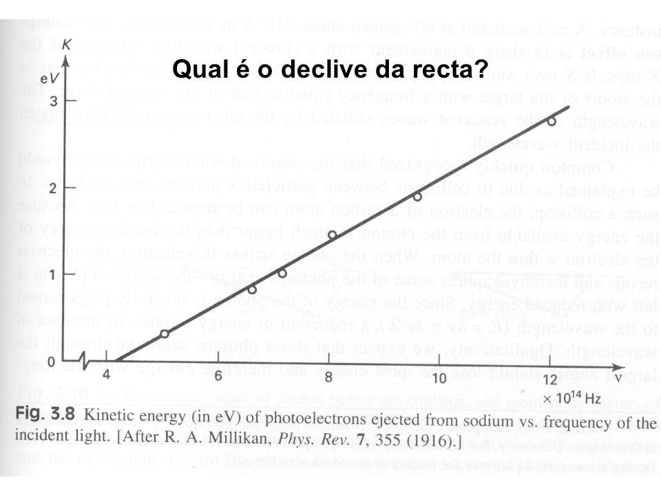Qual é o declive da recta?