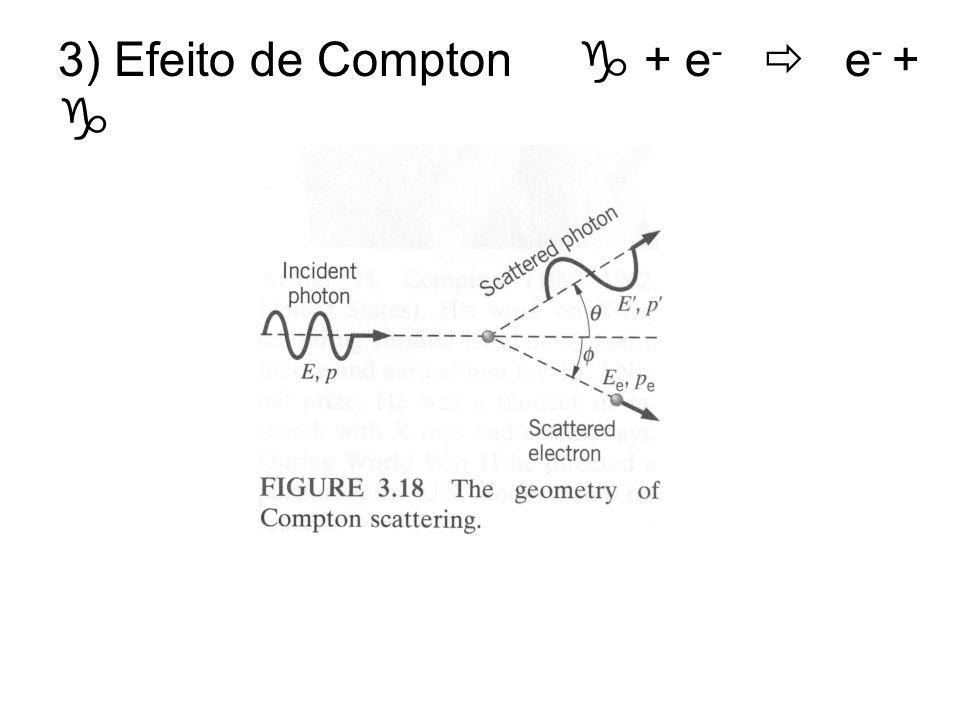 3) Efeito de Compton + e - e - +
