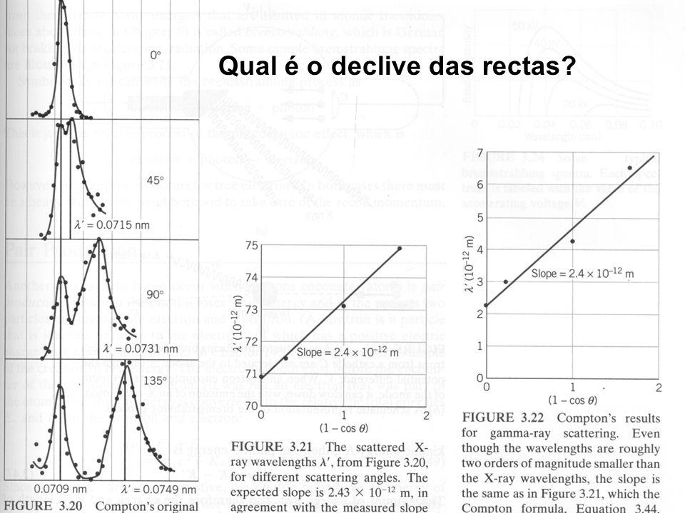 Qual é o declive das rectas?