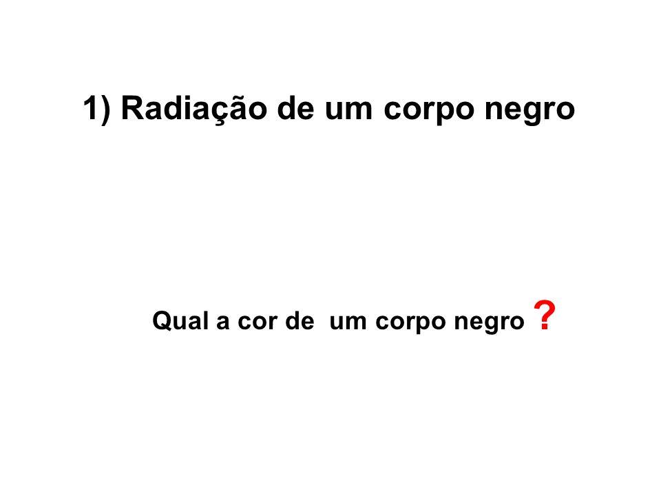 1) Radiação de um corpo negro Qual a cor de um corpo negro ?
