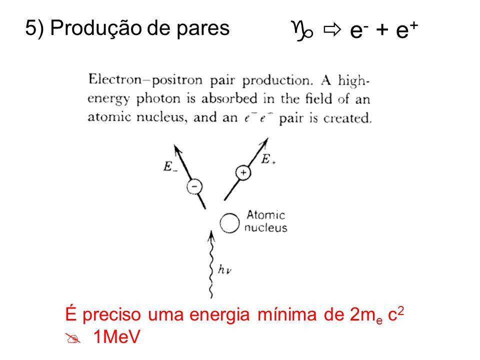 É preciso uma energia mínima de 2m e c 2 1MeV e - + e + 5) Produção de pares